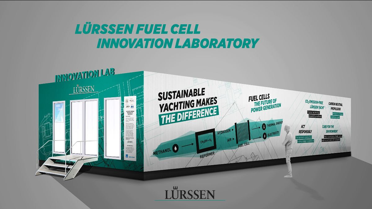 graphic for the Lurssen fuel cell technology