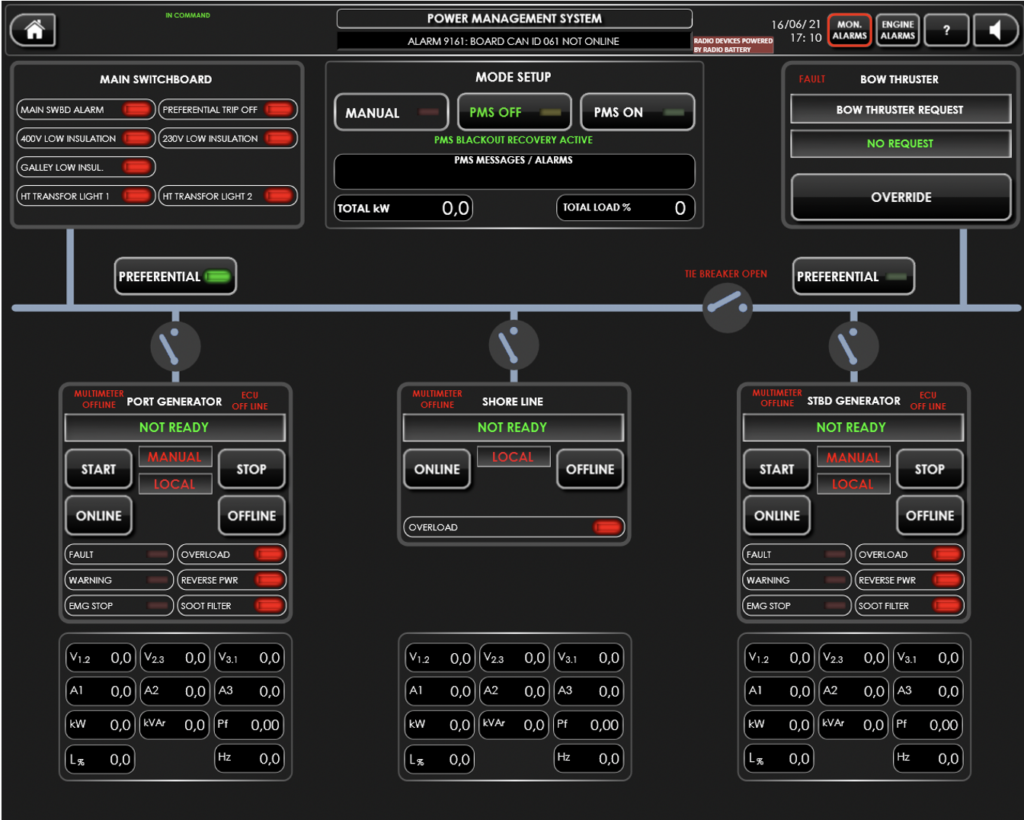 another screenshot of the i-bridge system