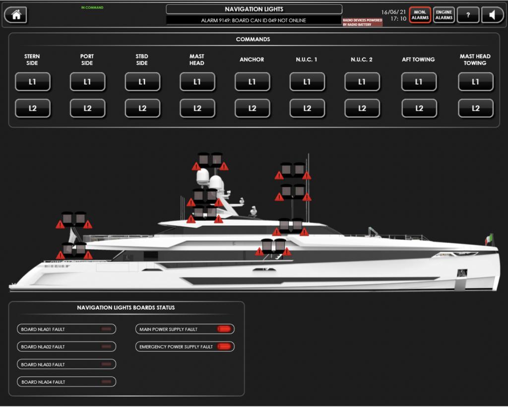 different screenshot of the i-bridge system