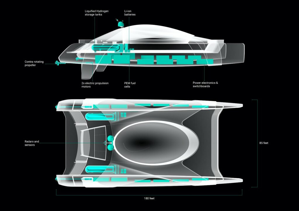 hydrogen energy plan for migma concept