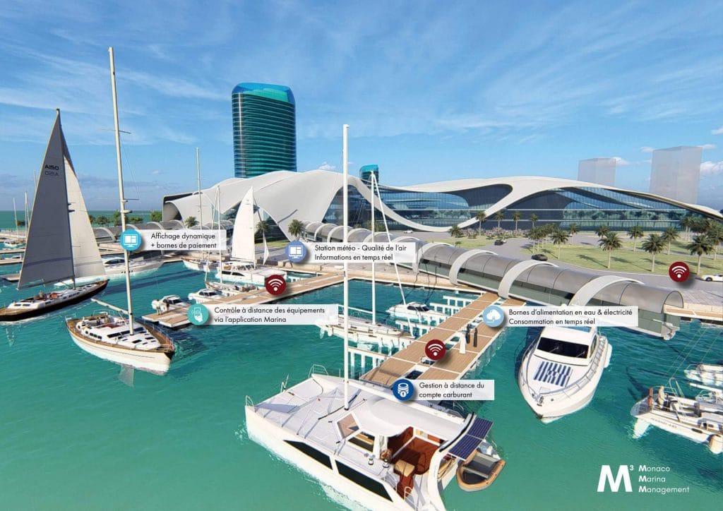 Monaco Smart & Stable Marina concept